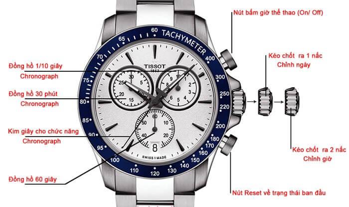cách chỉnh đồng hồ skmei